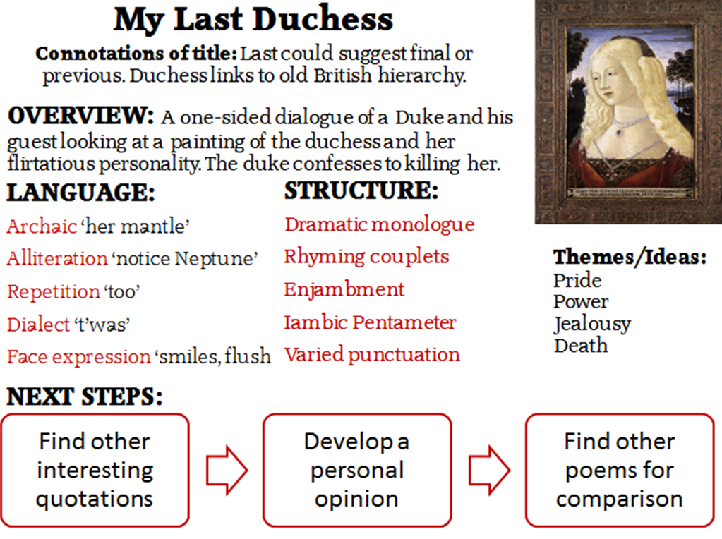 robert browning my last duchess essays My last duchess essays the poem my last duchess by robert browning consists of different types of emotions the story is about a duke who is trying to marry a count.