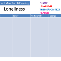 loneliness plan