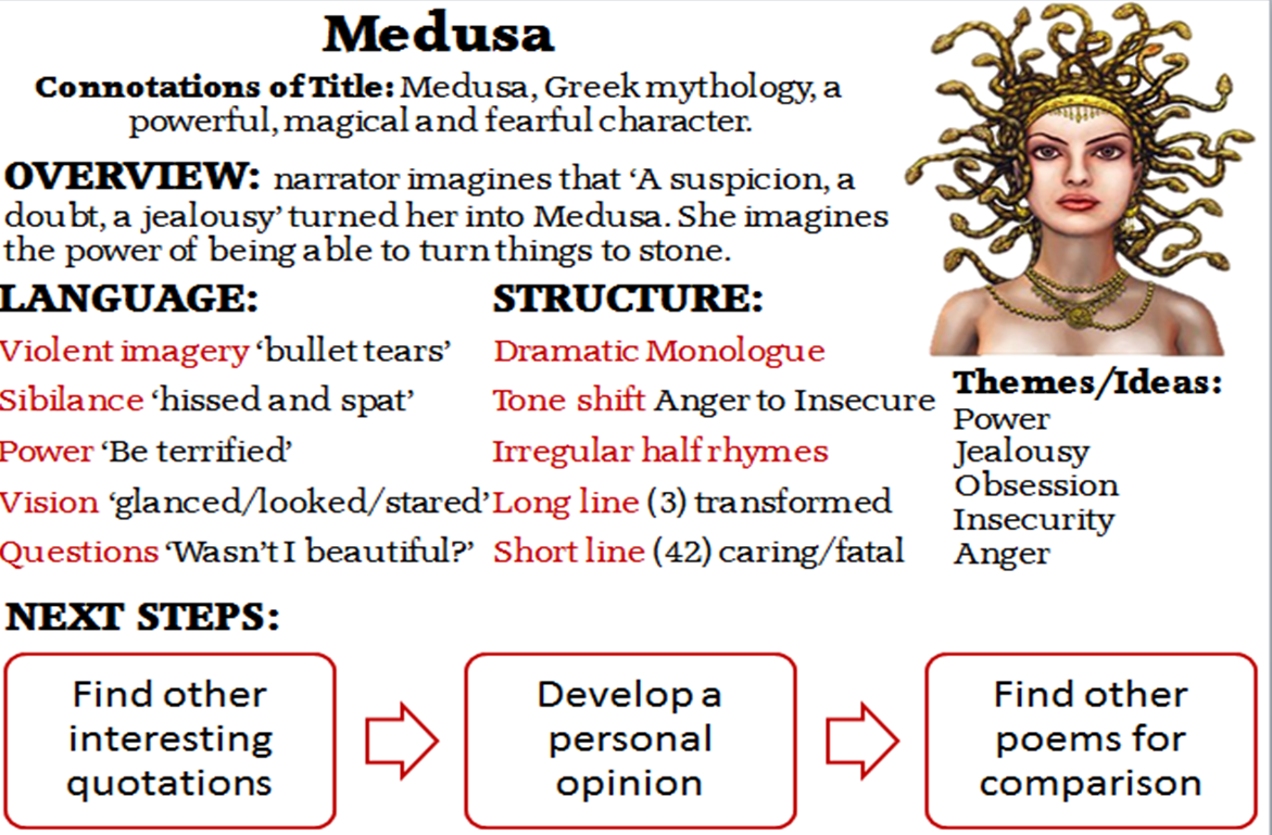 essay on the poem medusa In the poem medusa by carol ann duffy, who is the 1st female poet laurate, destructive power of jealousy is described from medusa's point of view duffy.