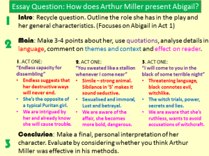 What Is A Thesis Of An Essay If A Question Seems Very Broad You Can Contextualise It Yourself In The  Examples Above They Have Chosen To Show Specific Aspects Of Each  Character  Good Essay Topics For High School also Health Essay Writing The Crucible Essay Planning  Miss Ryans Gcse English  Media Essay On English Subject