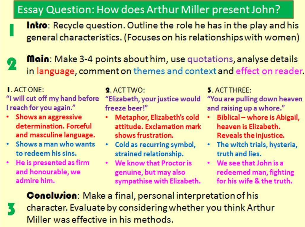 essay questions on the crucible by arthur miller