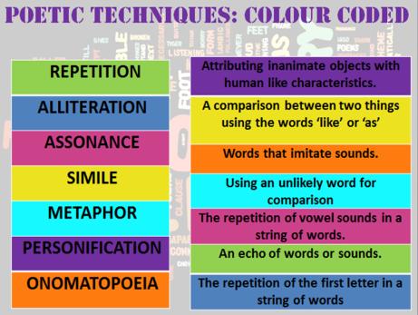 sec1 literature poetic techniques used in