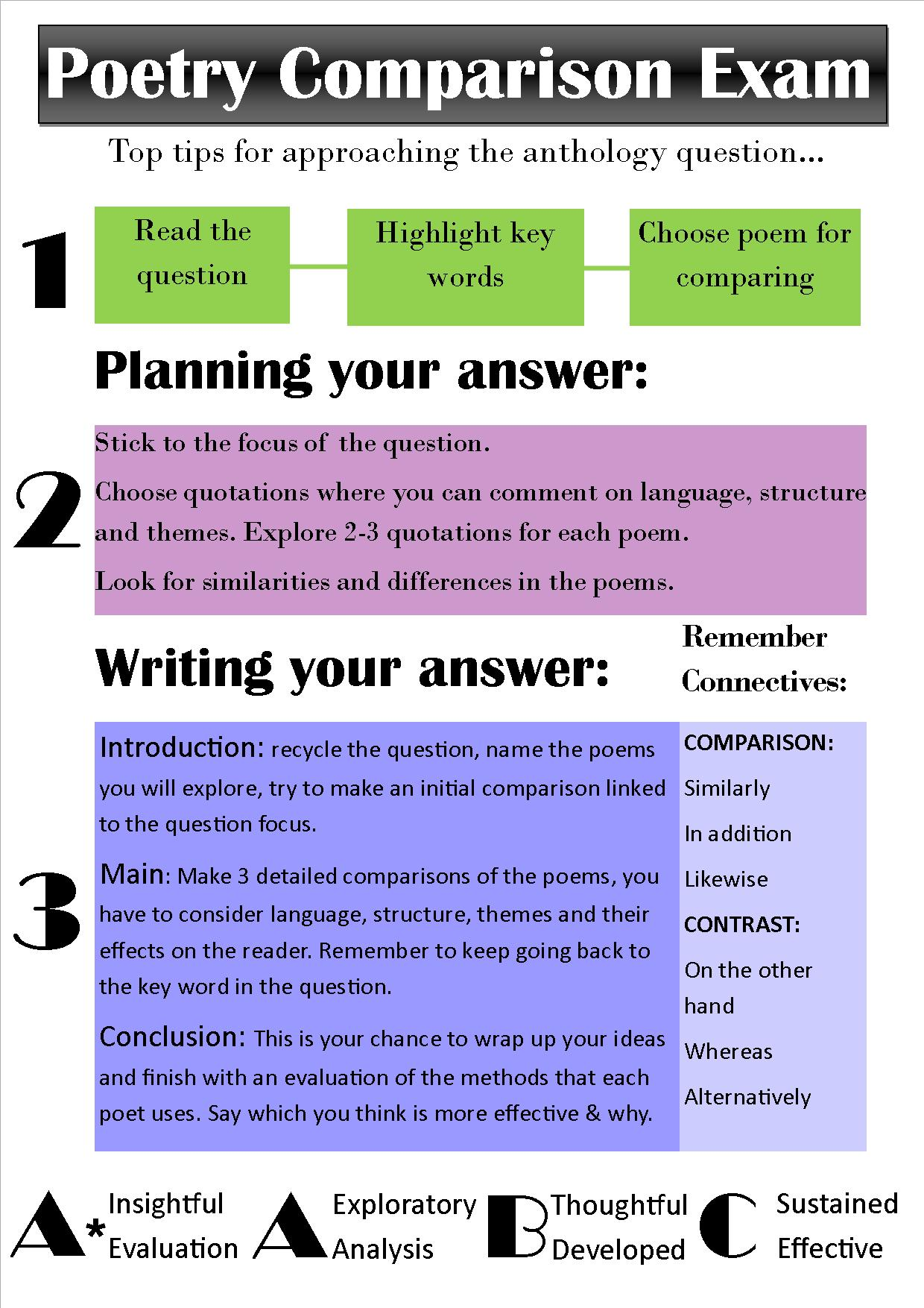 english literature essay planning English literature assessment resources hide assessment resources planning resources teaching resources assessment resources contact details give us your.