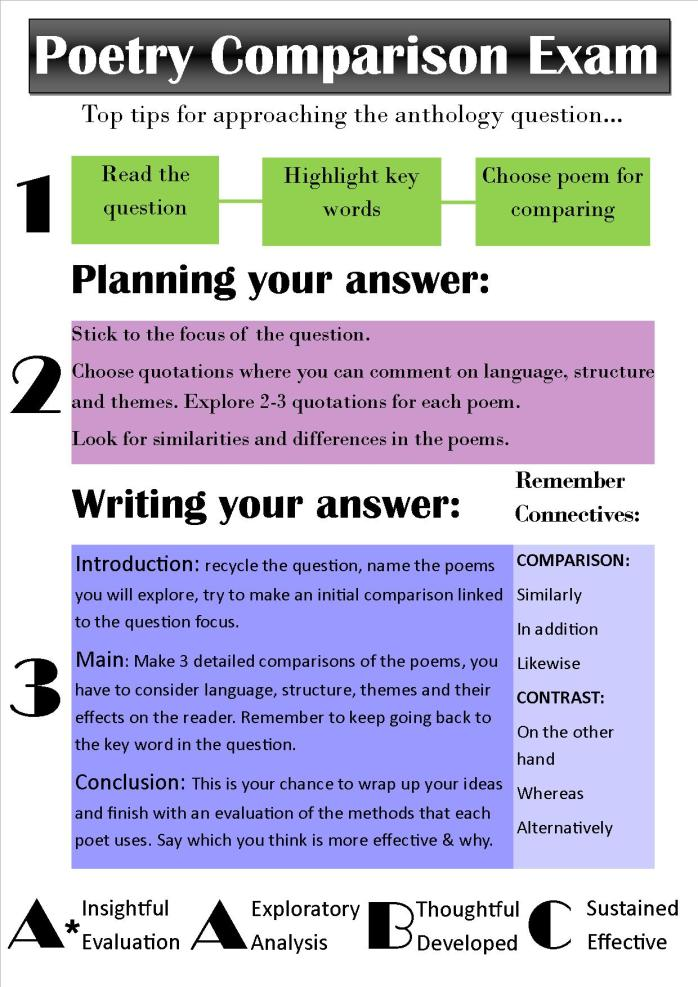 poetry plan 3