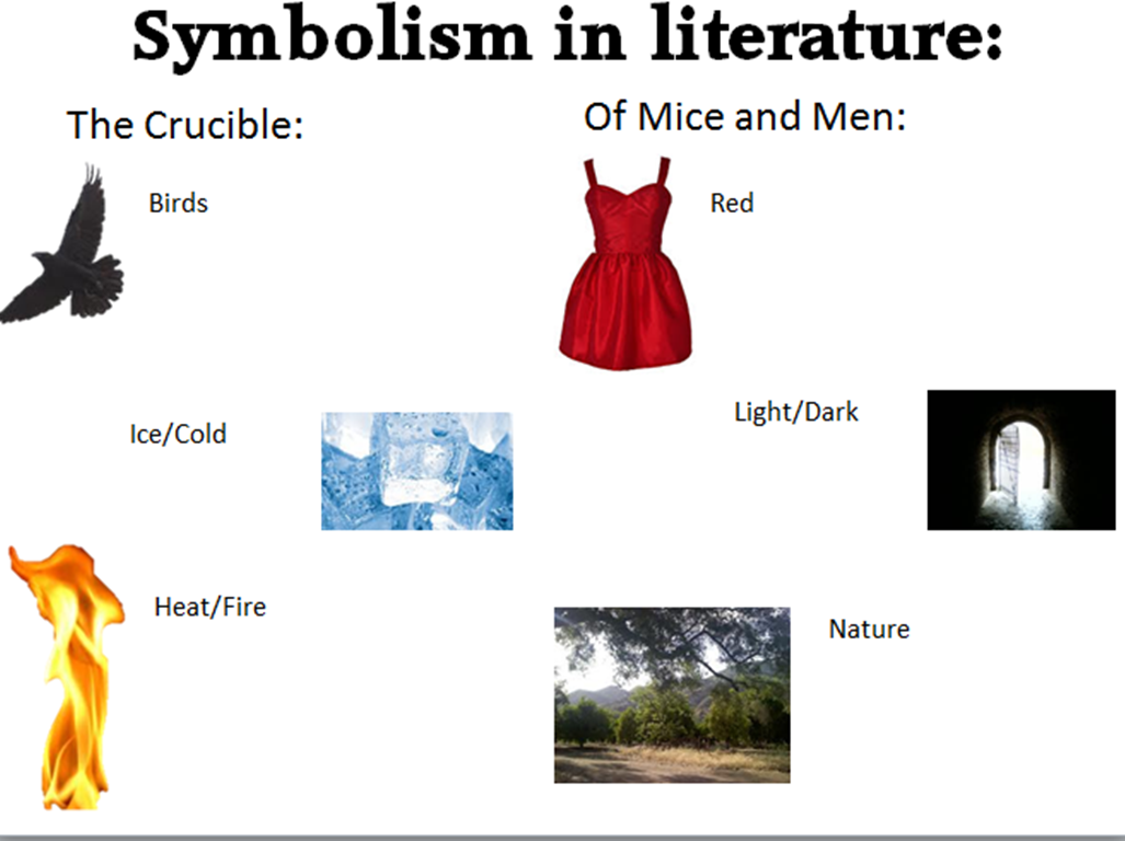 Symbol Example In Literature Last Minute Exam Tips Literature Miss
