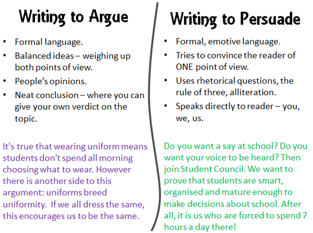 Rules used in writing literary and formal essays