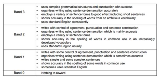 writing mark scheme - accuracy