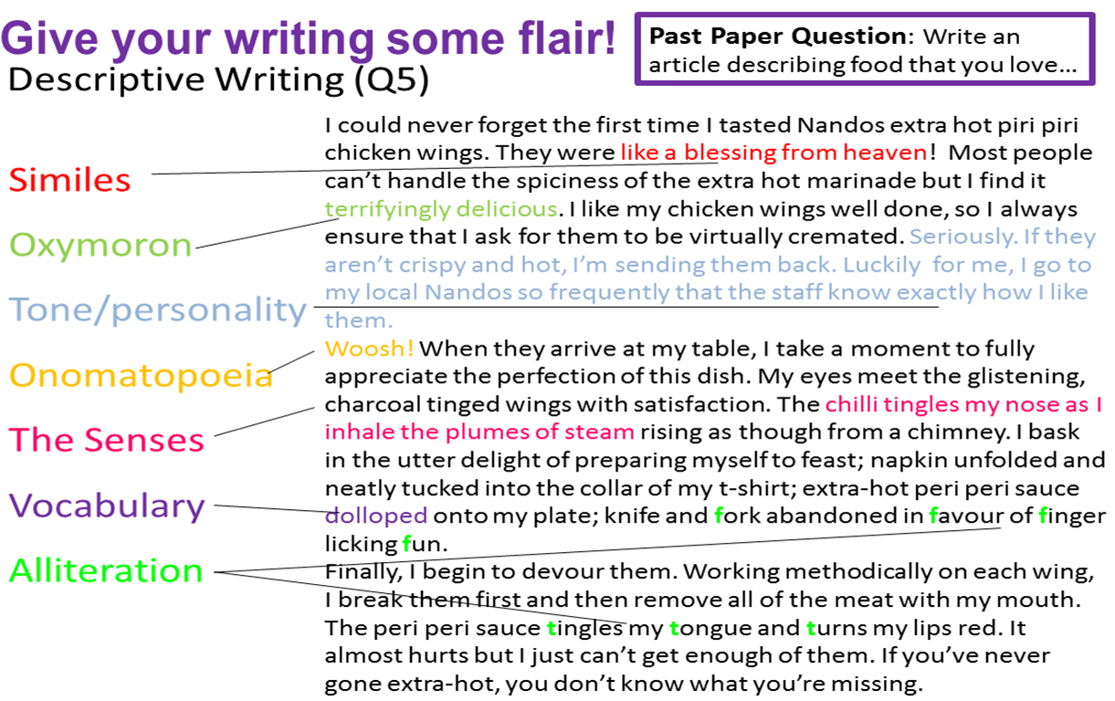 examples of descriptive writing gcse 1hr powerpoint, worksheet examples to analyse, student friendly markscheme and visual stimulus for students to create their own descriptive writing made as a lesson to prepare gcse students for section b in aqa english language paper 1 the.