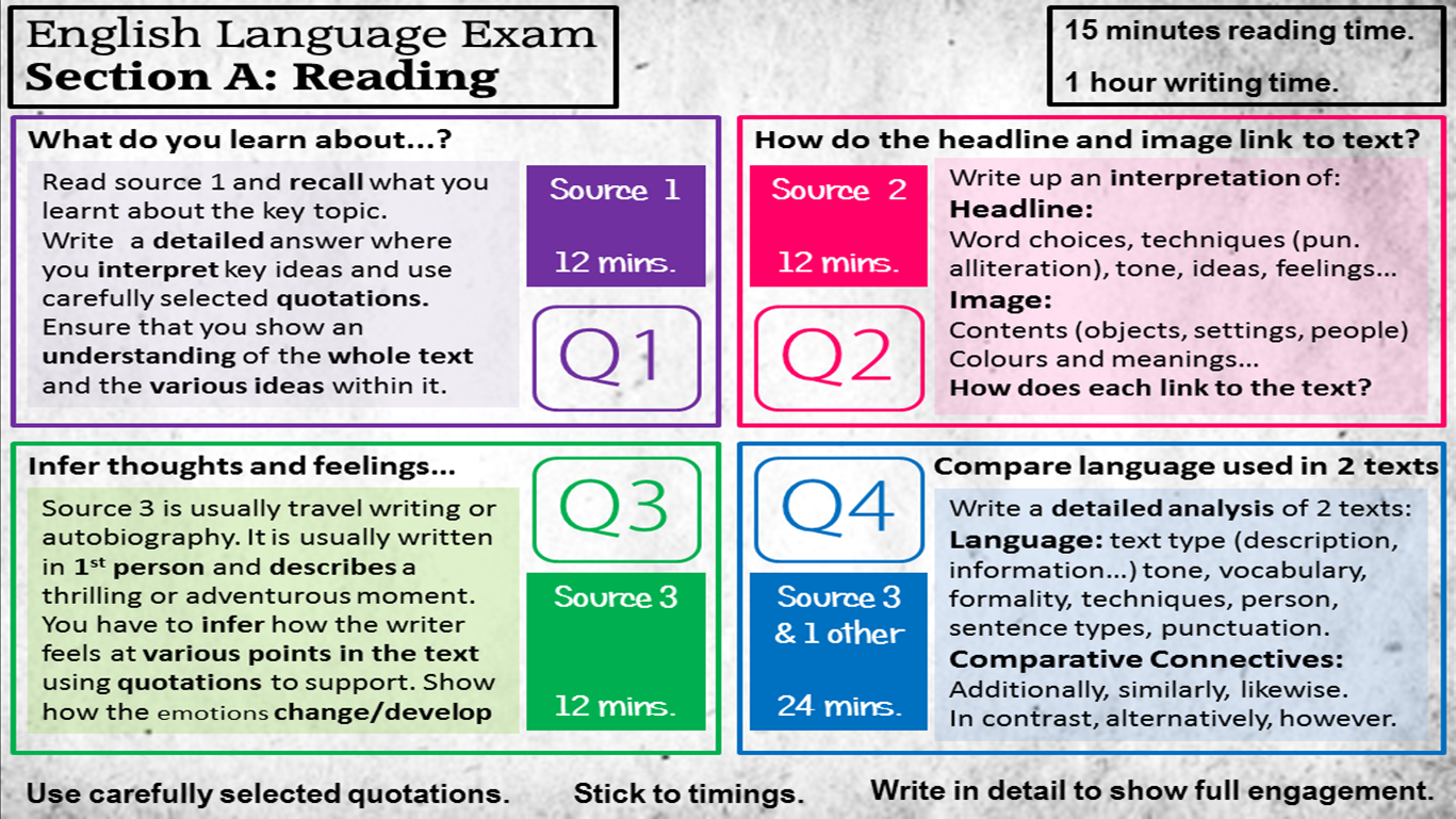 english coursework media essay The four digit unit or cash-in code to indicate english medium or welsh medium entries: english medium 01 welsh medium w1  examination is that expected of candidates half way through a.