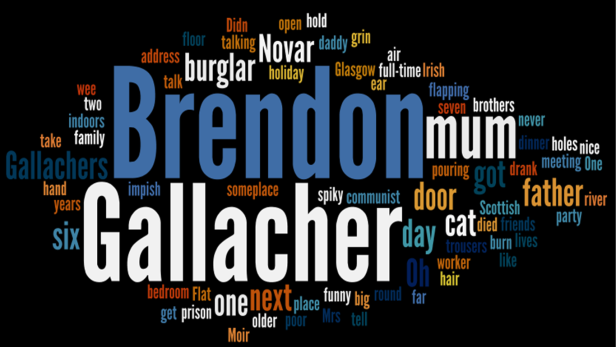 brendon wordle