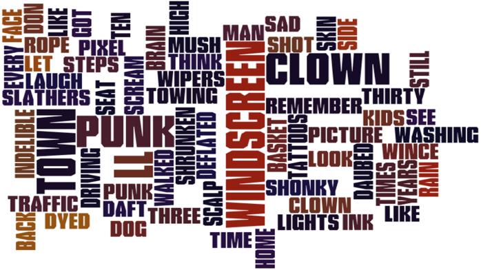 clown wordle
