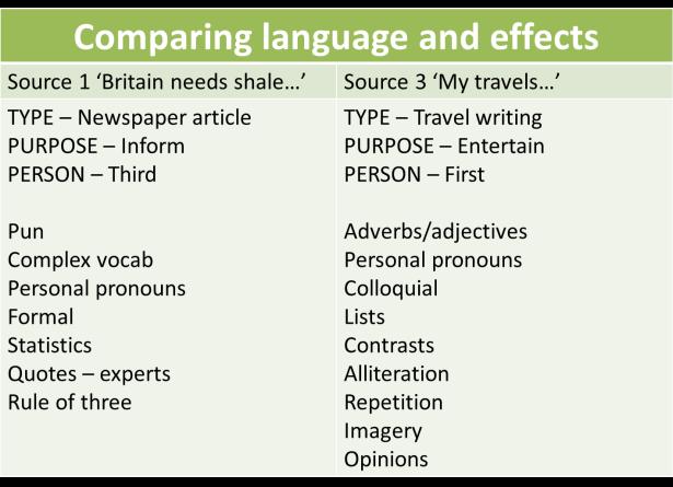 comparing language