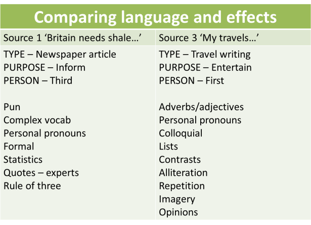 comparing language