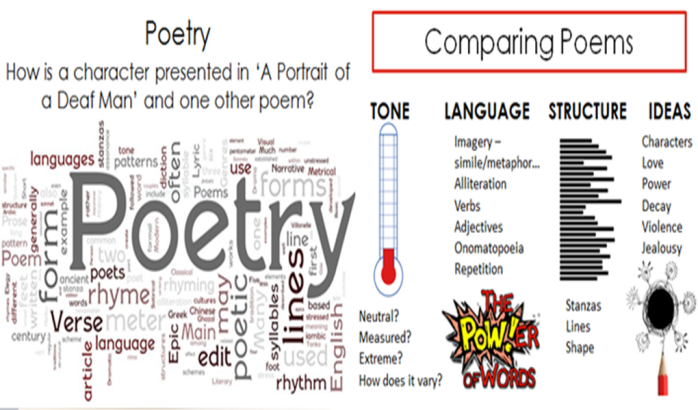 comparing poems