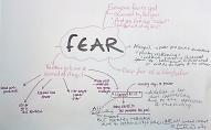 fear plan