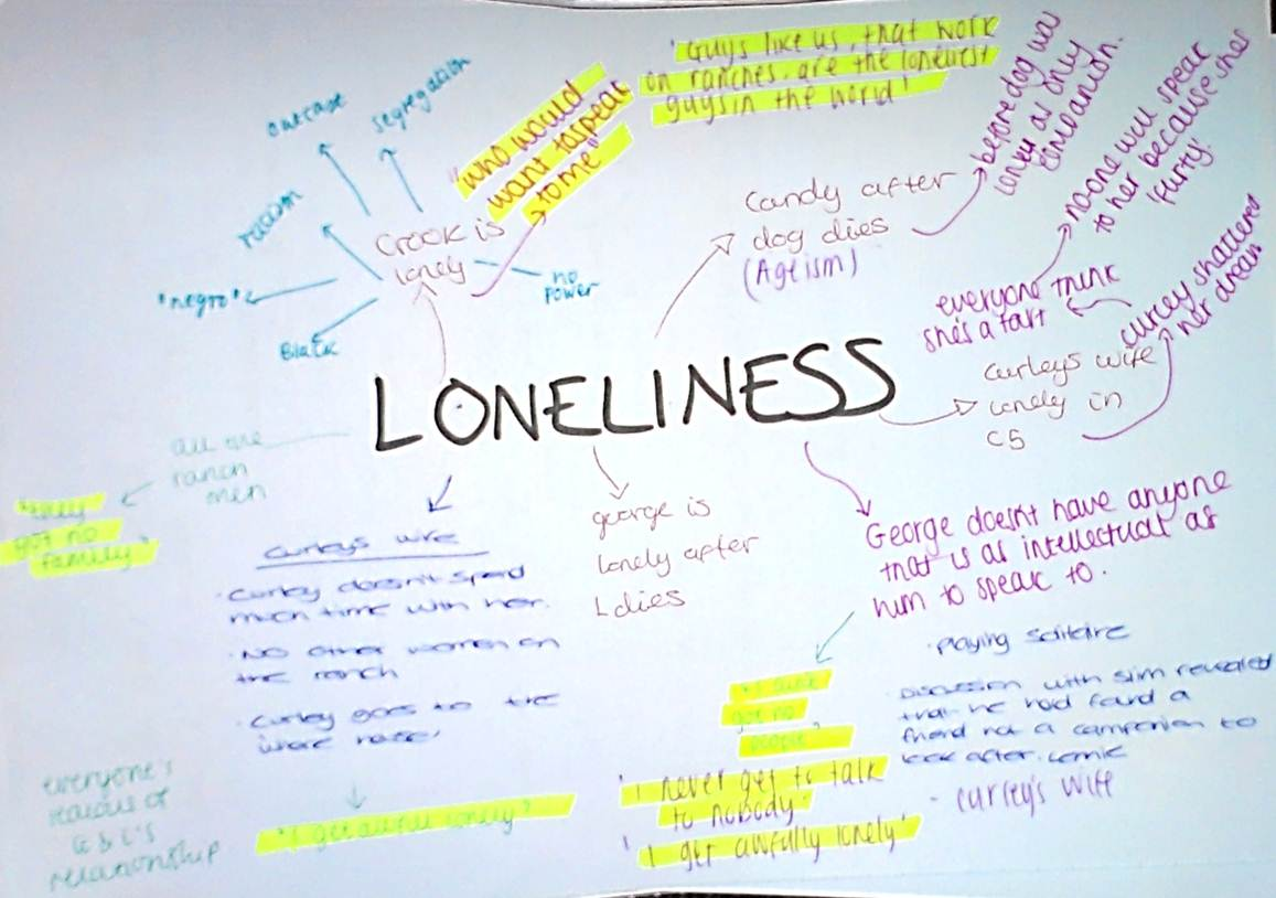 essays on loneliness in of mice and men Read this literature essay and over 88,000 other research documents loneliness and isolation in of mice and men loneliness and isolation in of mice and men isolation is shown is tons of ways for one the towns name.