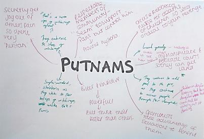 Putnams plan