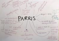 Reverend Parris Plan