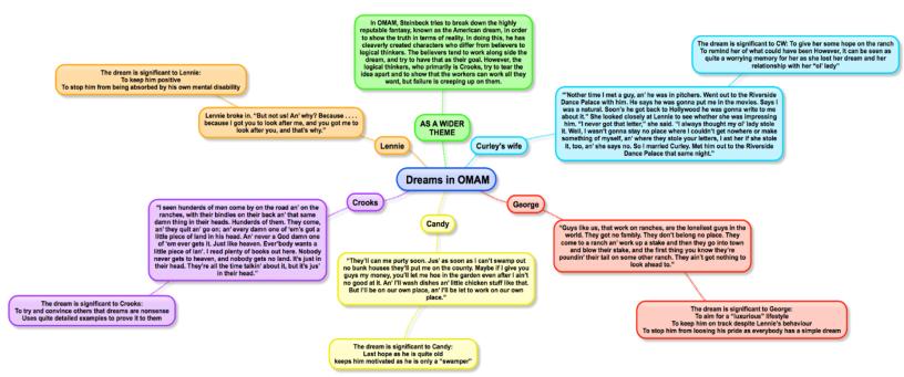 i have a dream speech analysis essay swot analysis essay