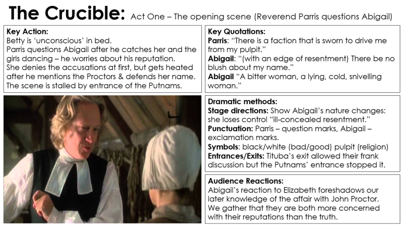 Quotes From The Crucible | The Crucible Act One Revision Miss Ryan S Gcse English Media