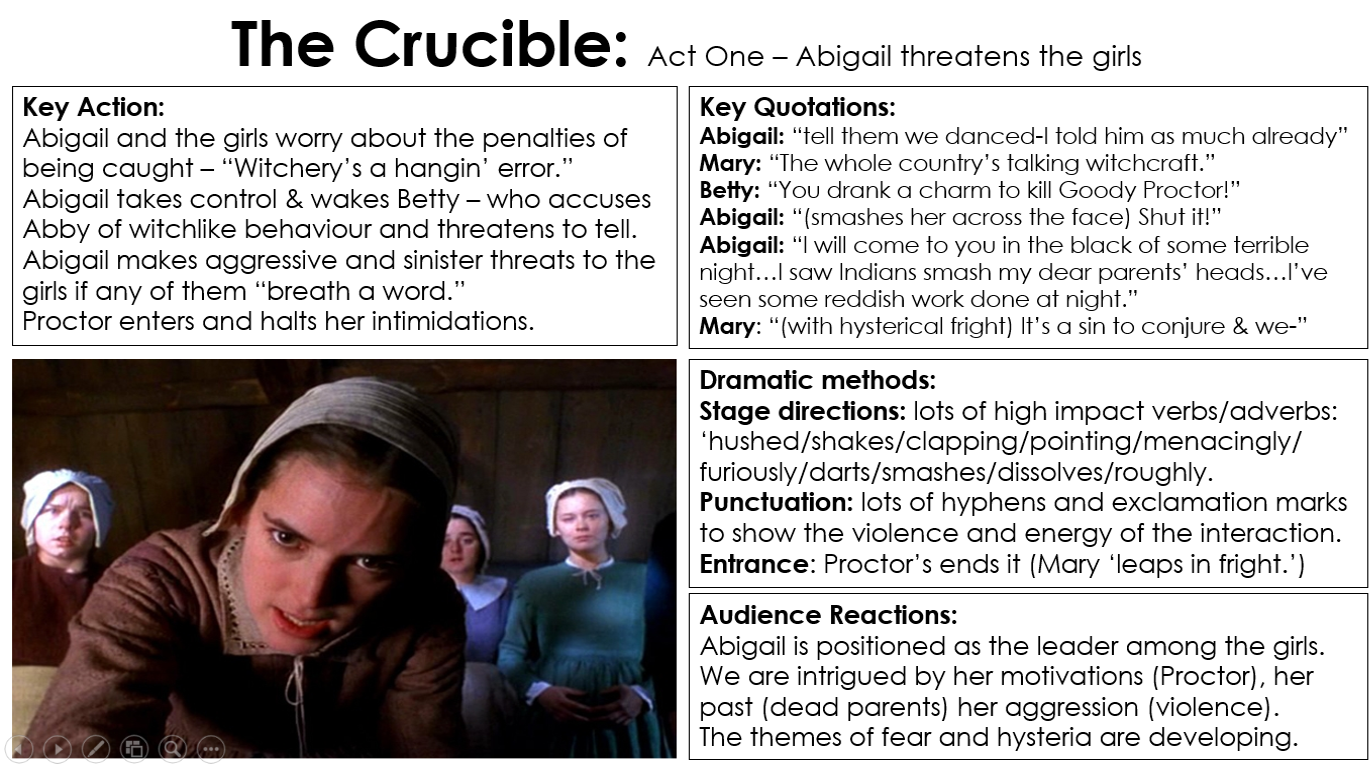 essay on the ending of the crucible The crucible ends with john proctor marching off to a martyr's death by refusing to lie and confess to witchcraft, he sacrifices his life in the name of truth as such, we'd like to use this section to focus on the actual last two lines of the play we think it's interesting that, though this is proctor's story, miller.