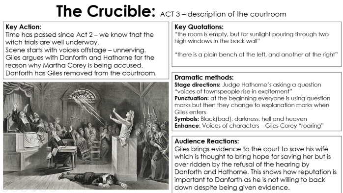 a literary analysis of the revenge in the crucible by arthur miller The crucible is arthur miller's dramatization of the salem witch trials of 1692/93   characters and analysis  because she is considered to be of such high  moral character, this very quality is what ultimately  but it is a whore's  vengeance.