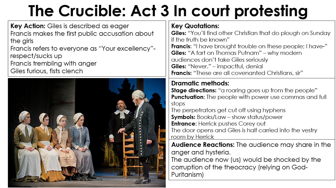the crucible essay notes Puritanism- the beliefs and practices of people who follow very strict moral and religious rules about the proper way to behave and live act 1 characters.