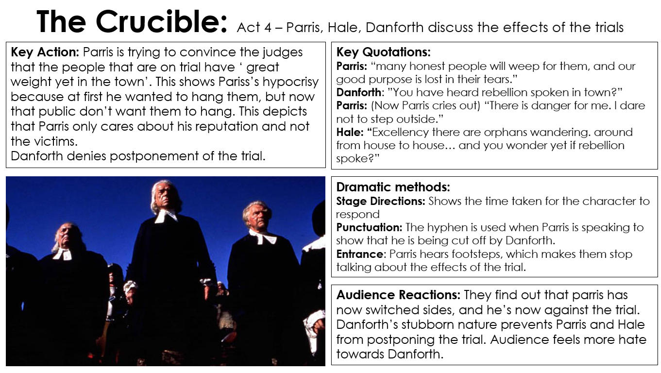 the crucible the importance of a
