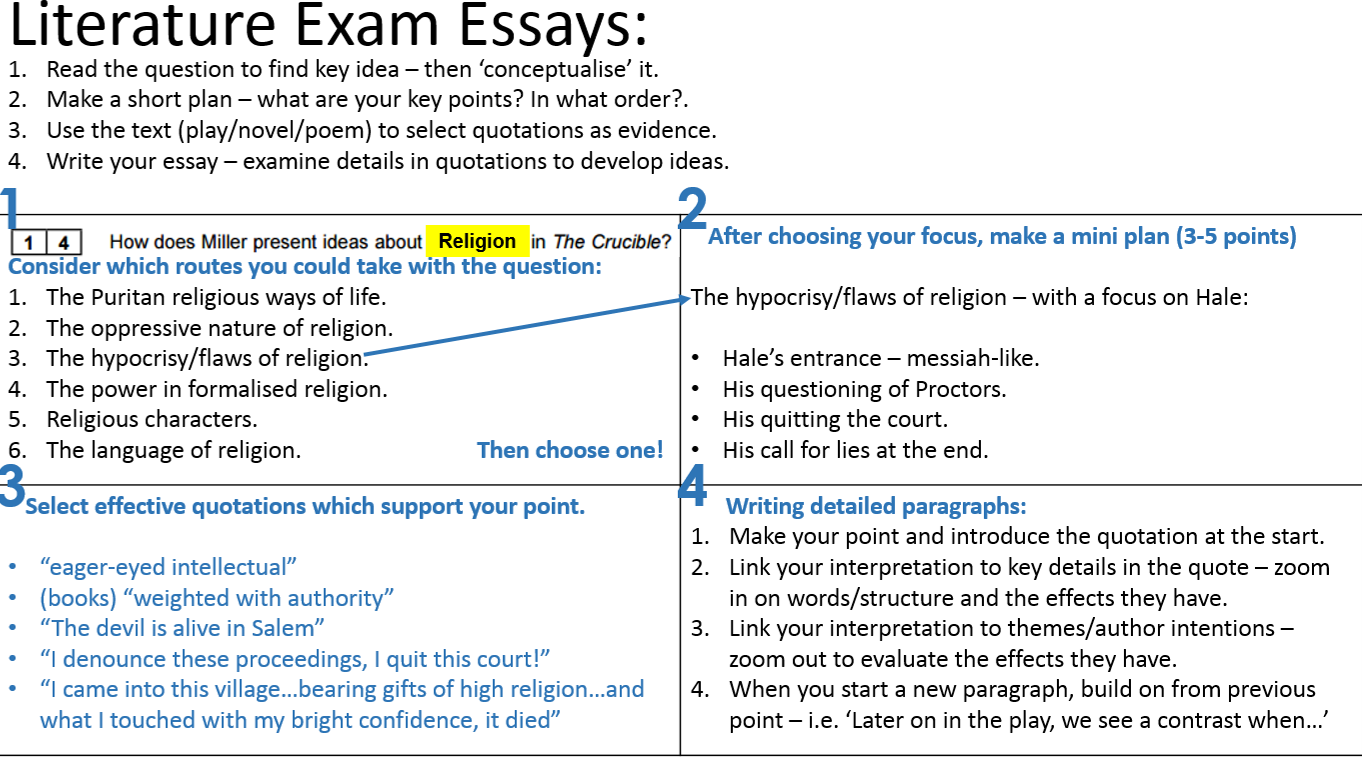 literary analysis of the crucible essay A character analysis essay involves a thorough research and analysis on various traits of a character as well and the crucible literary analysis poetry.