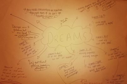 DREAMS Q