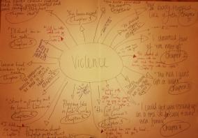 VIOLENCE Q