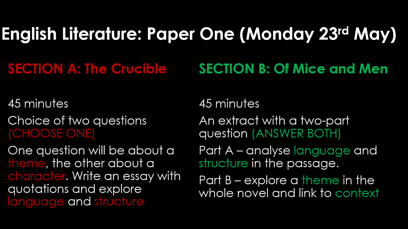 the crucible gcse essay questions