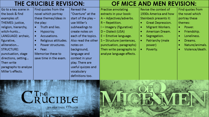 how does steinbeck present candy in of mice and men Revise and learn about the themes of john steinbeck's of mice and men  the loneliest characters in the book are candy, crooks and curley's wife all of these  how does steinbeck explore the theme of loneliness in of mice and men.