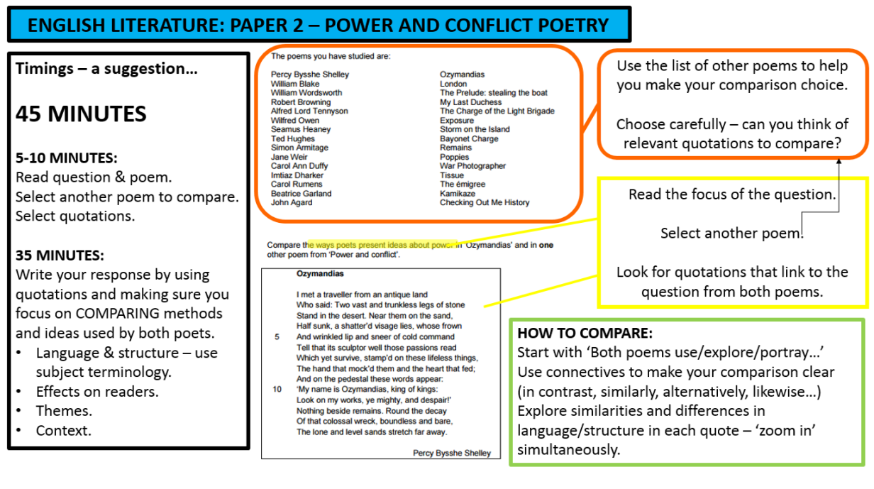 compare the ways the poet presents Compare the ways the poet s present different attitudes towards eating out in the poem, eating out and the sweet menu both poems show different attitudes.