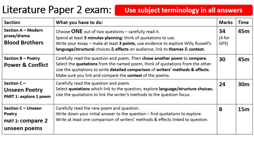 AQA English Language Paper 2 Question 2 - YouTube
