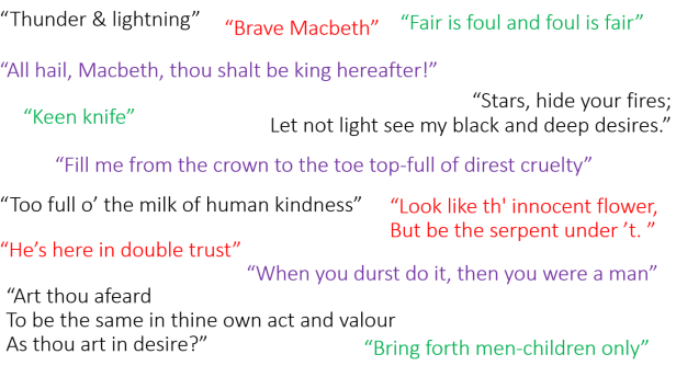 macbeth key quotes Shakespeare coined many popular phrases that are still commonly used today  here are some examples of shakespeare's most familiar quotes from macbeth.