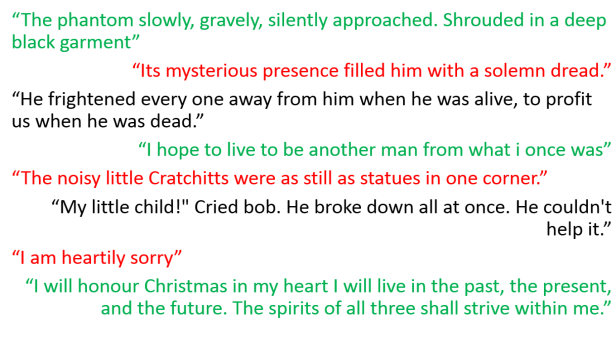 quote 4 - Christmas Carol Quotes