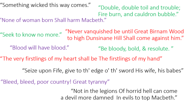"""macbeth and guilt In act 2 scene 2, straight after the traitorous and evil deed is carried out, macbeth is instantly filled with the feelings of guilt and regret """"will all great neptune's ocean wash this blood clean from my hand."""