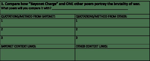 1. Bayonet compare grid