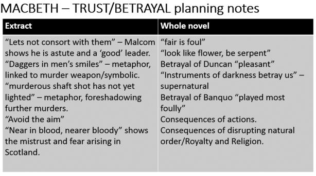 Mac Trust notes