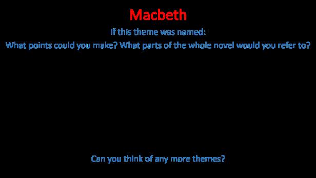 Macbeth theme revision