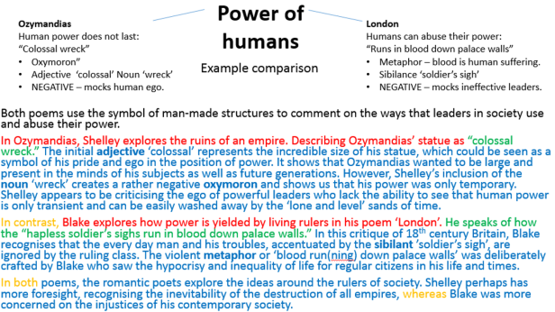 Power of humans example
